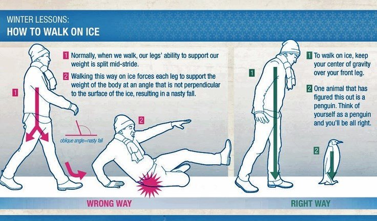 People are already falling on the ice. Here are a few tips to avoid falling Posted by: Mark Haggar KLKN TV News Director